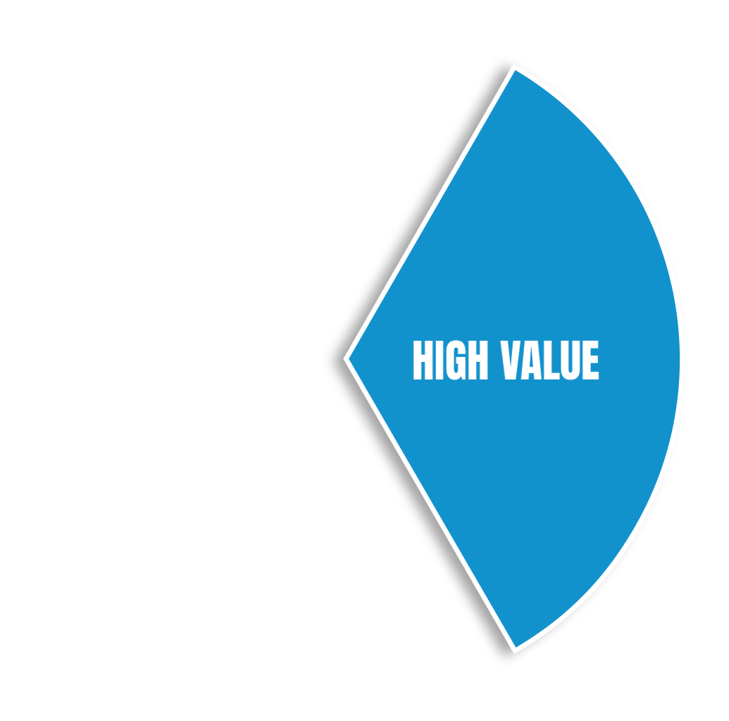 high value