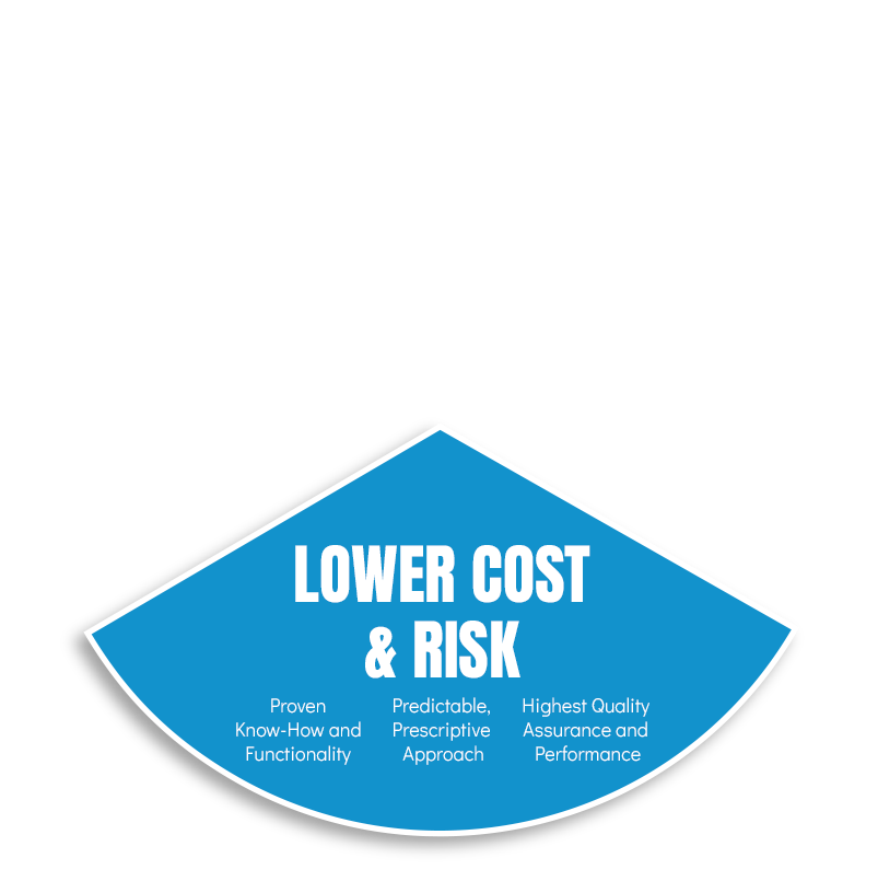 lower cost
